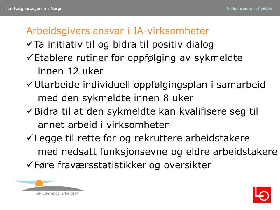 Landsorganisasjonen i NorgeInkluderende arbeidsliv Arbeidsgivers ansvar i IA-virksomheter Ta initiativ til og bidra til positiv dialog Etablere rutine