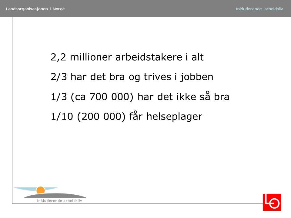 Landsorganisasjonen i Norge 2,2 millioner arbeidstakere i alt 2/3 har det bra og trives i jobben 1/3 (ca 700 000) har det ikke så bra 1/10 (200 000) f