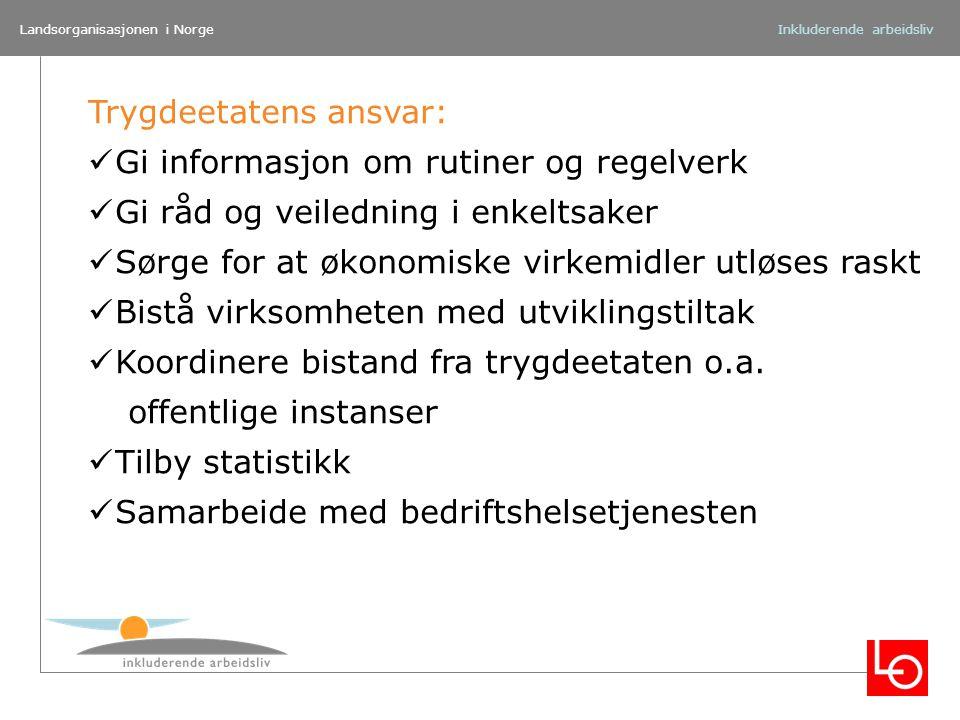 Landsorganisasjonen i NorgeInkluderende arbeidsliv Trygdeetatens ansvar: Gi informasjon om rutiner og regelverk Gi råd og veiledning i enkeltsaker Sør