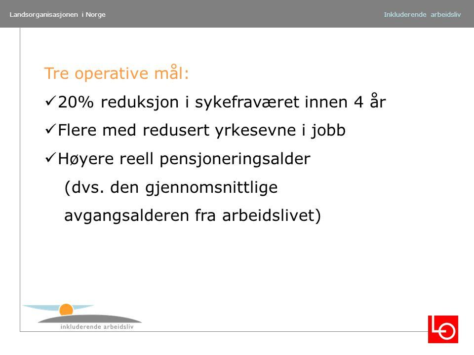 Landsorganisasjonen i NorgeInkluderende arbeidsliv Tre operative mål: 20% reduksjon i sykefraværet innen 4 år Flere med redusert yrkesevne i jobb Høye