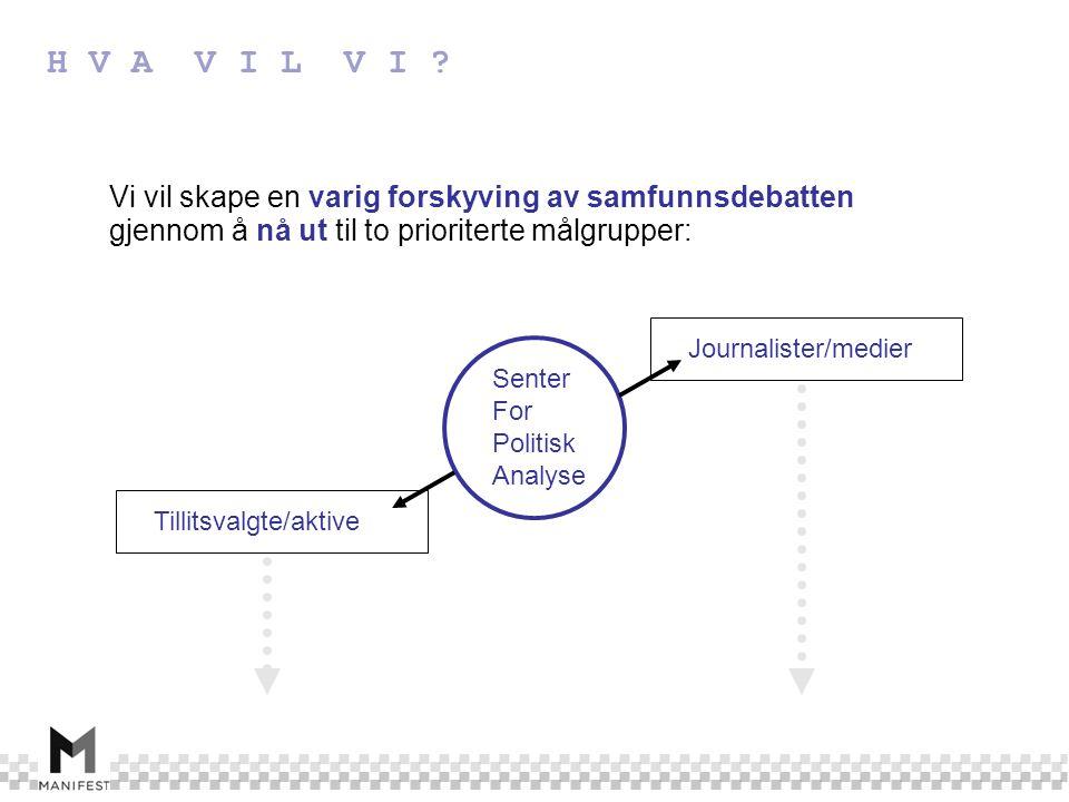 Pamflett Frp på en-to-tre Argumentene du trenger i 2009 SENTER FOR POLITISK ANALYSE Ammunisjon mot Frp.