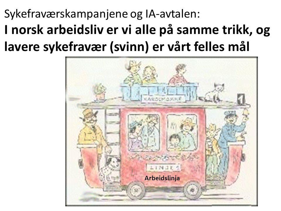 Sykefraværskampanjene og IA-avtalen: I norsk arbeidsliv er vi alle på samme trikk, og lavere sykefravær (svinn) er vårt felles mål Arbeidslinja