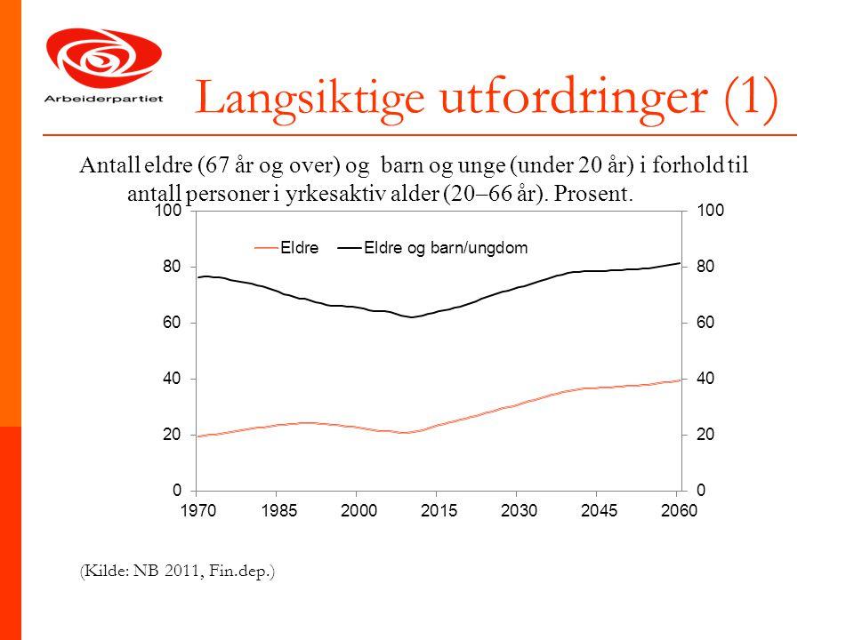 Langsiktige utfordringer (1) Antall eldre (67 år og over) og barn og unge (under 20 år) i forhold til antall personer i yrkesaktiv alder (20–66 år). P