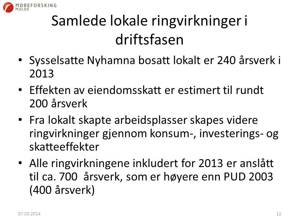 Sysselsatte Nyhamna bosatt lokalt er 240 årsverk i 2013 Effekten av eiendomsskatt er estimert til rundt 200 årsverk Fra lokalt skapte arbeidsplasser skapes videre ringvirkninger gjennom konsum-, investerings- og skatteeffekter Alle ringvirkningene inkludert for 2013 er anslått til ca.