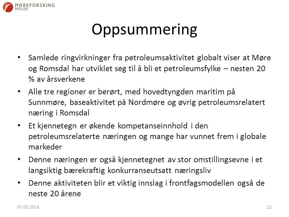 Oppsummering Samlede ringvirkninger fra petroleumsaktivitet globalt viser at Møre og Romsdal har utviklet seg til å bli et petroleumsfylke – nesten 20 % av årsverkene Alle tre regioner er berørt, med hovedtyngden maritim på Sunnmøre, baseaktivitet på Nordmøre og øvrig petroleumsrelatert næring i Romsdal Et kjennetegn er økende kompetanseinnhold i den petroleumsrelaterte næringen og mange har vunnet frem i globale markeder Denne næringen er også kjennetegnet av stor omstillingsevne i et langsiktig bærekraftig konkurranseutsatt næringsliv Denne aktiviteten blir et viktig innslag i frontfagsmodellen også de neste 20 årene 07.03.201422