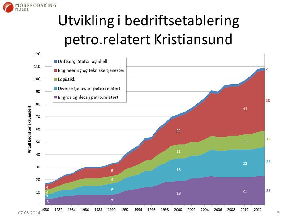 Kjennetegn utvikling Kristiansund Sterk vekst knyttet til baseaktivitet Nyetableringene er i stor grad etablerte konsern med oppretting av egne bedrifter lokalt Utvikling av subsea-aktivitet kan gi nye vekstimpulser «Gassveien» kan gi potensial for utvikling av nye gassfunn 07.03.20146
