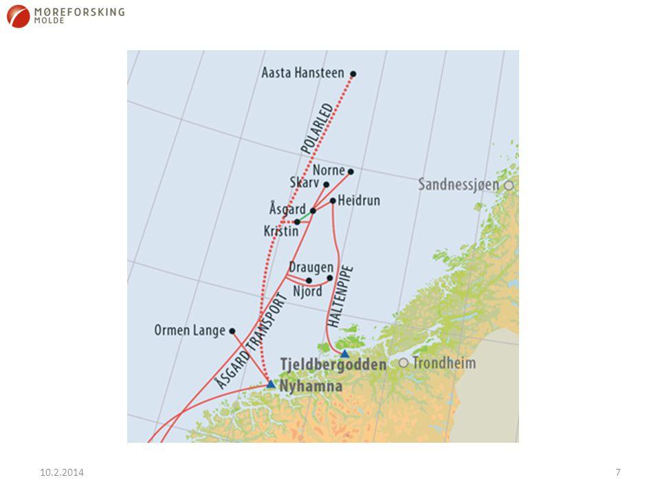 Verdiskaping Ormen Lange utbygging 2004-2007 07.03.20148