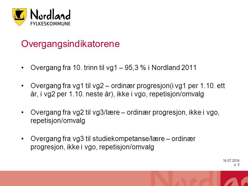Overgang fra vg1 i Nordland per 1.10.2010, alle utdanningsprogram Ordinær progresjonIkke i vgoRepetisjon/ omvalg Nordland79,9% (3174)12,7% (505)7,3% (291) Hele landet83,8% 14.07.2014 s.