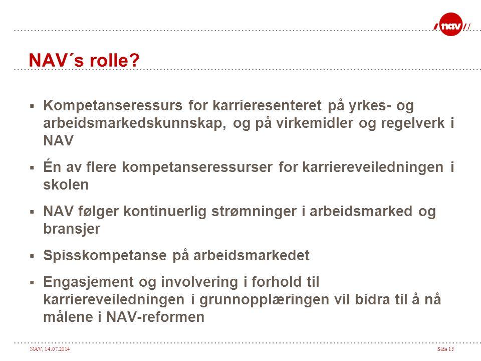 NAV, 14.07.2014Side 15 NAV´s rolle?  Kompetanseressurs for karrieresenteret på yrkes- og arbeidsmarkedskunnskap, og på virkemidler og regelverk i NAV