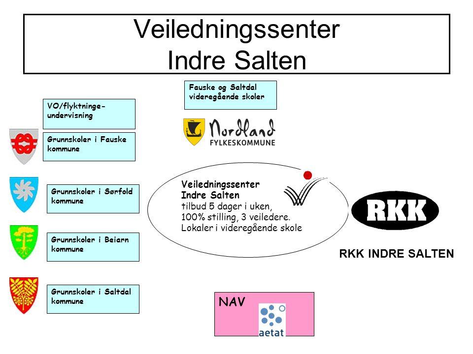 Veiledningssenter Indre Salten 1.linje YOU veiledning - i NAV - i videregående skole 1.
