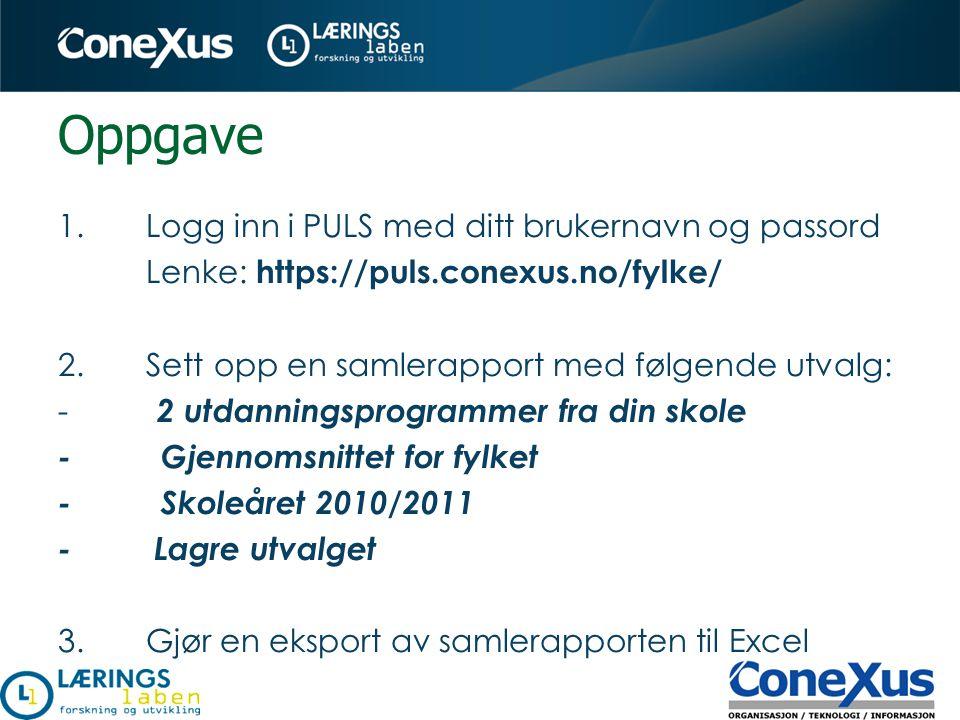 Oppgave 1. Logg inn i PULS med ditt brukernavn og passord Lenke: https://puls.conexus.no/fylke/ 2. Sett opp en samlerapport med følgende utvalg: - 2 u