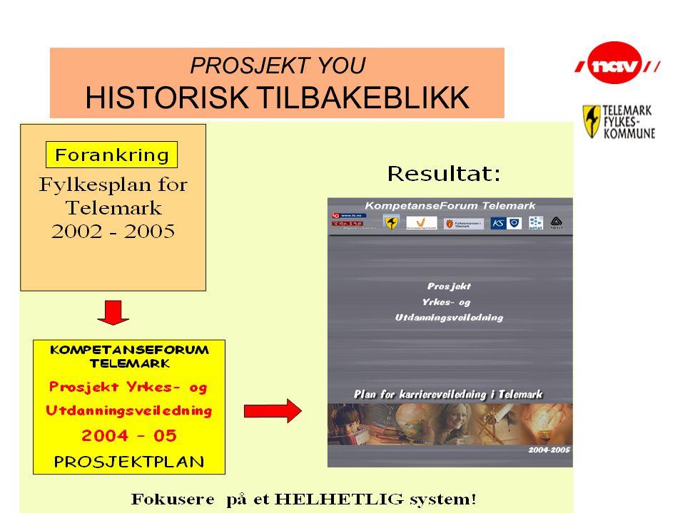 PROSJEKT YOU HISTORISK TILBAKEBLIKK