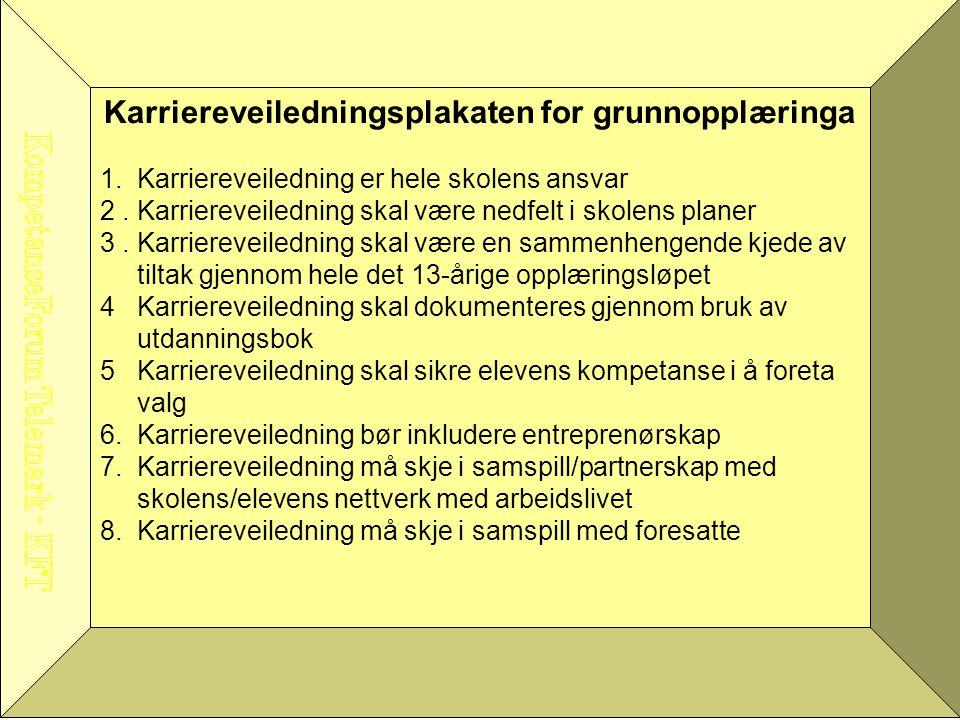 Confex – konferansen Rådgiver og karriereveileder i skolen Oslo 10.mai 2006 Karriereveiledningsplakaten for grunnopplæringa 1. Karriereveiledning er h