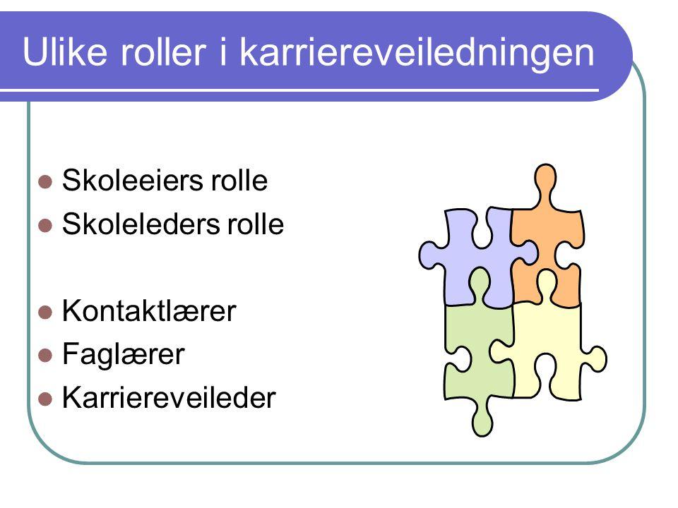 Ulike roller i karriereveiledningen Skoleeiers rolle Skoleleders rolle Kontaktlærer Faglærer Karriereveileder