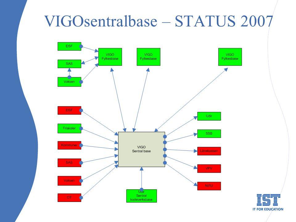 VIGOsentralbase – STATUS 2007