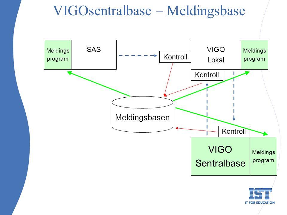 VIGOsentralbase – Meldingsbase VIGO Sentralbase SASVIGO Lokal Meldingsbasen Kontroll Meldings program Meldings program Meldings program