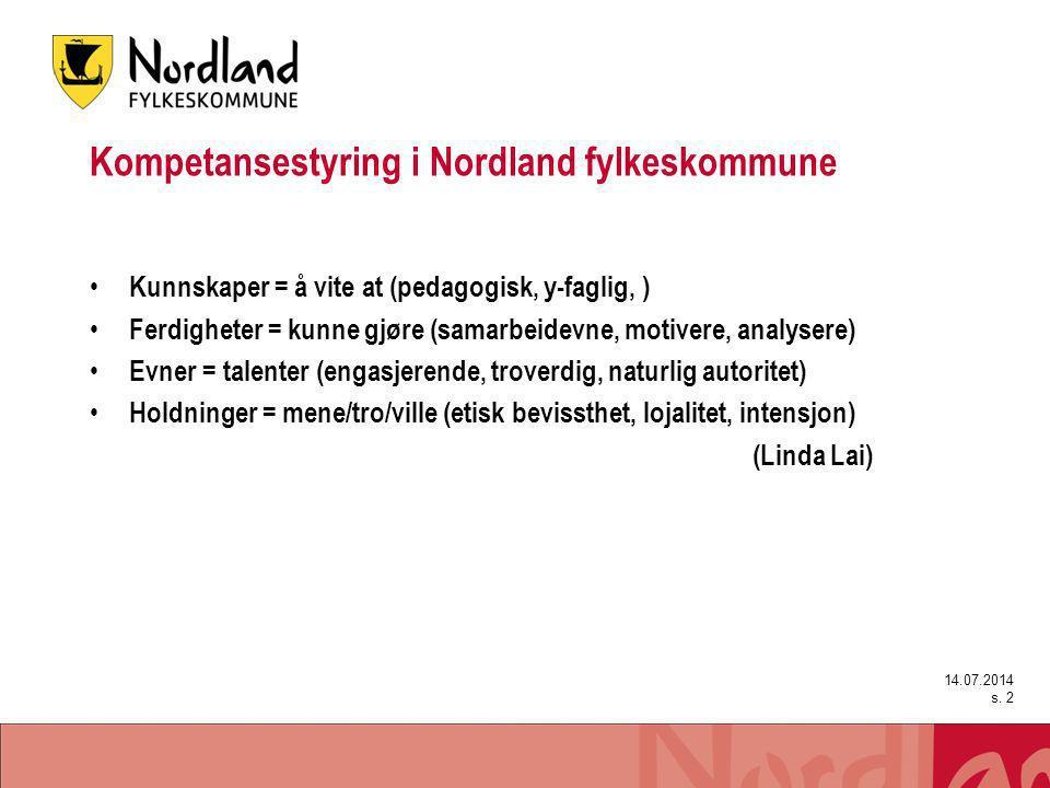 Etter- og videreutdanning Statlige satsinger NB.15.