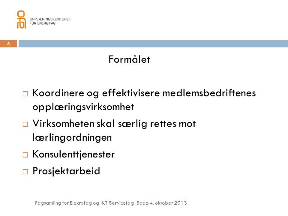 Fagsamling for Elekrofag og IKT Servicefag Bodø 4. oktober 2013 Formålet  Koordinere og effektivisere medlemsbedriftenes opplæringsvirksomhet  Virks