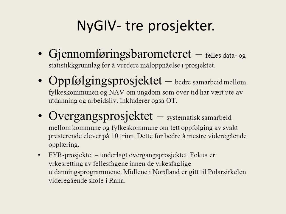 NyGIV- tre prosjekter.