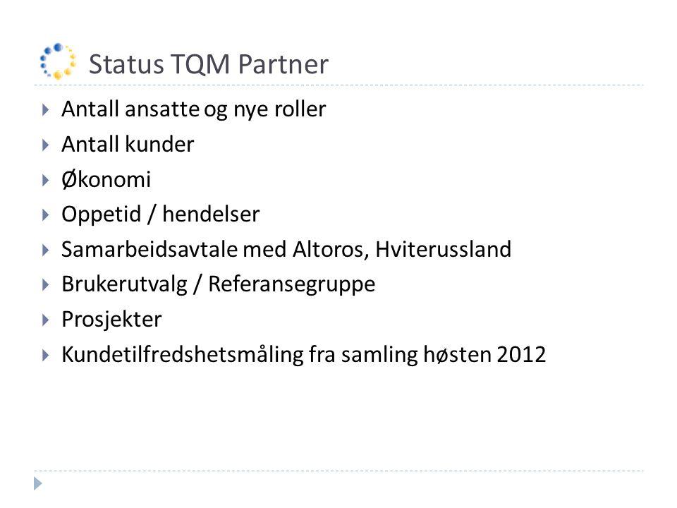 Status TQM Partner  Antall ansatte og nye roller  Antall kunder  Økonomi  Oppetid / hendelser  Samarbeidsavtale med Altoros, Hviterussland  Bruk