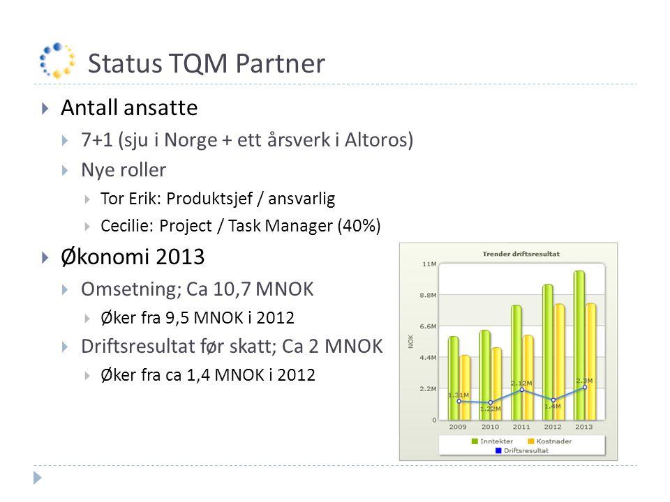 Status TQM Partner  Antall ansatte  7+1 (sju i Norge + ett årsverk i Altoros)  Nye roller  Tor Erik: Produktsjef / ansvarlig  Cecilie: Project /