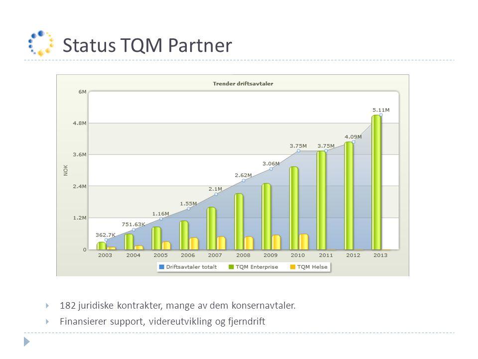Status TQM Partner  182 juridiske kontrakter, mange av dem konsernavtaler.  Finansierer support, videreutvikling og fjerndrift