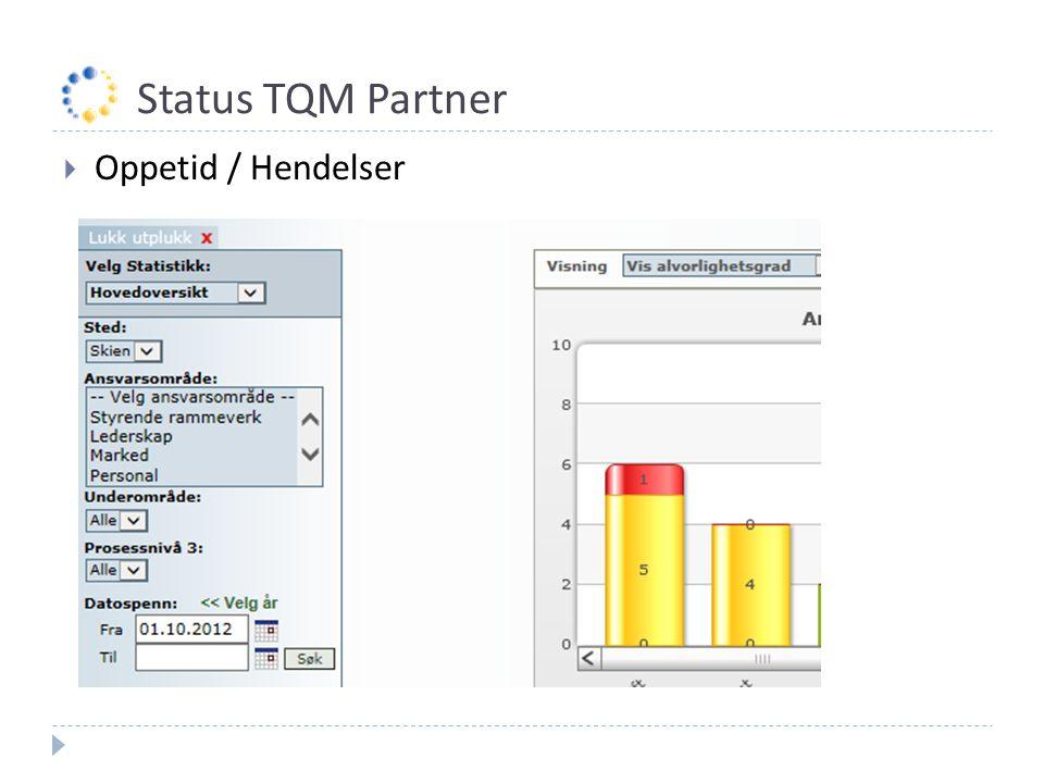 Status TQM Partner  Hendelser  Avvik  14.febr 2013: Nedetid 45 minutter  Observasjoner  12.
