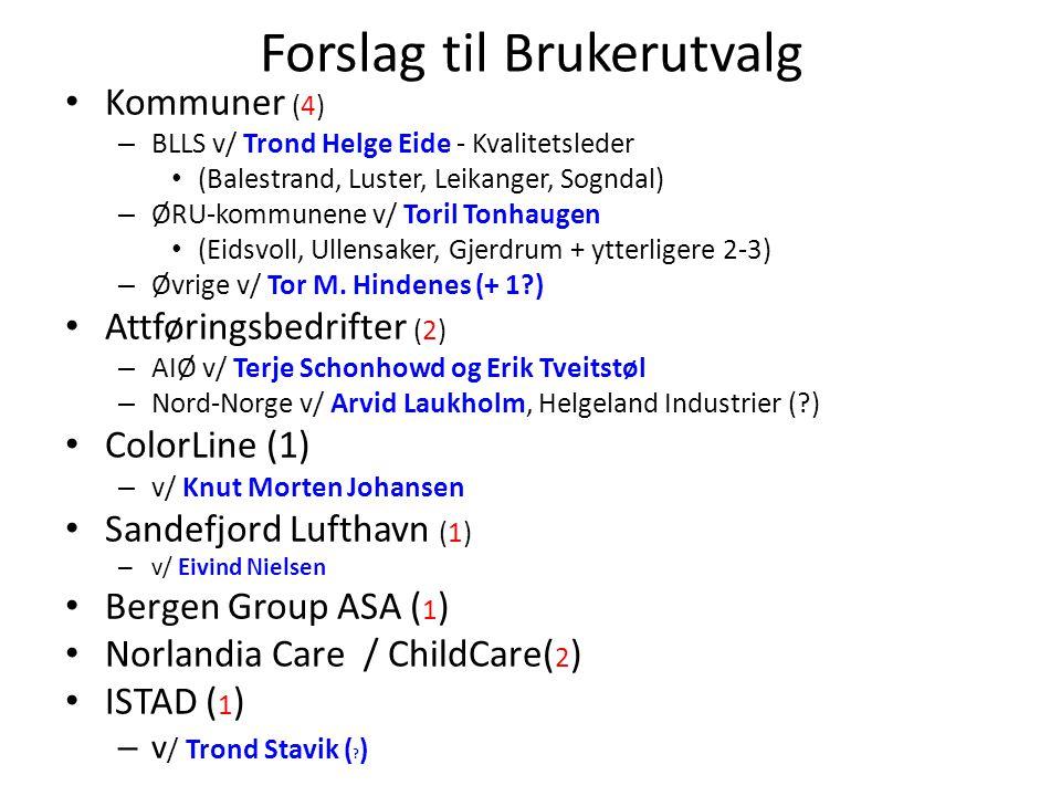 Forslag til Brukerutvalg Kommuner (4) – BLLS v/ Trond Helge Eide - Kvalitetsleder (Balestrand, Luster, Leikanger, Sogndal) – ØRU-kommunene v/ Toril Tonhaugen (Eidsvoll, Ullensaker, Gjerdrum + ytterligere 2-3) – Øvrige v/ Tor M.