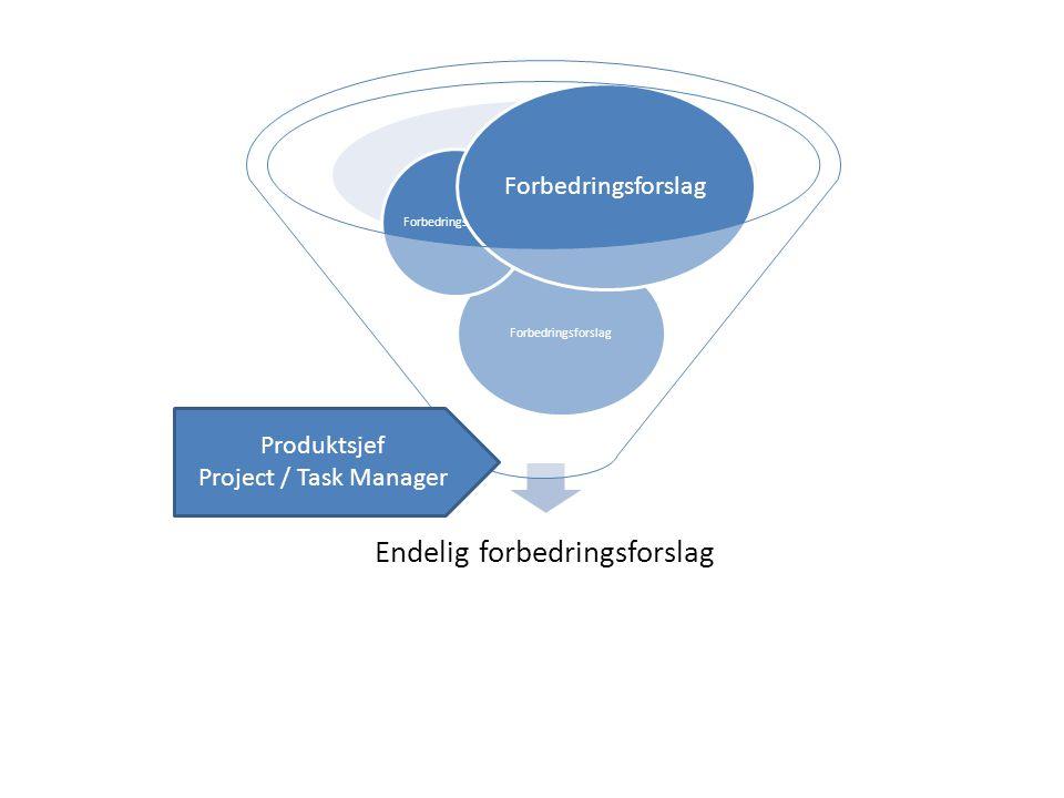 Endelig forbedringsforslag Forbedringsforslag Produktsjef Project / Task Manager