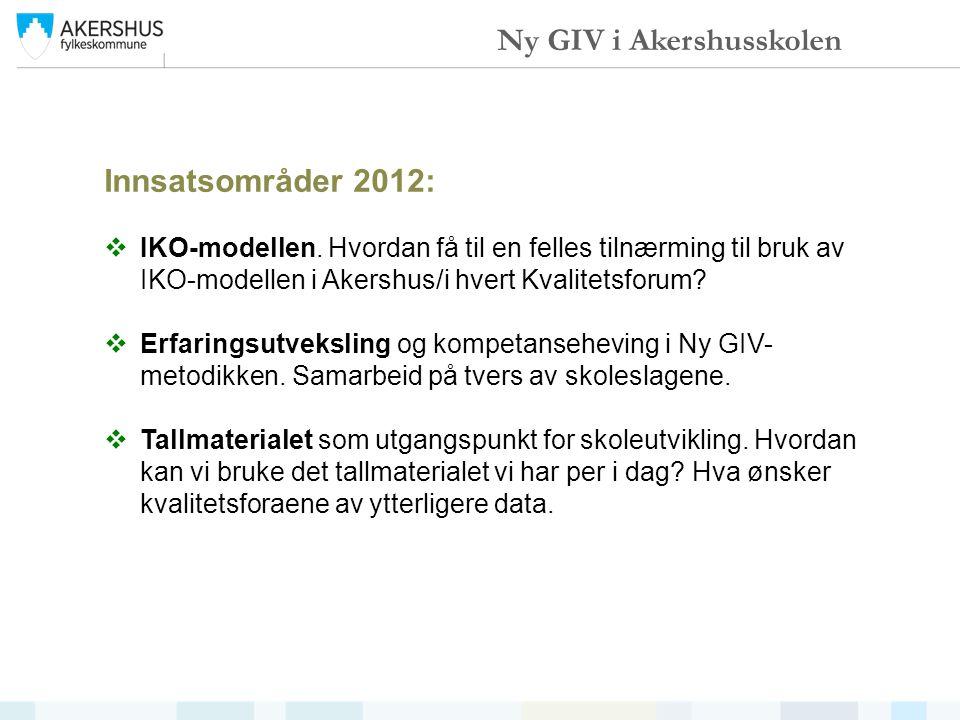 Innsatsområder 2012:  IKO-modellen. Hvordan få til en felles tilnærming til bruk av IKO-modellen i Akershus/i hvert Kvalitetsforum?  Erfaringsutveks