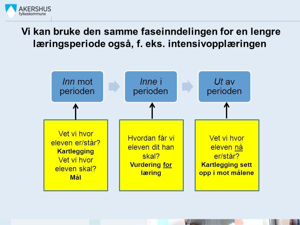 Vi kan bruke den samme faseinndelingen for en lengre læringsperiode også, f.
