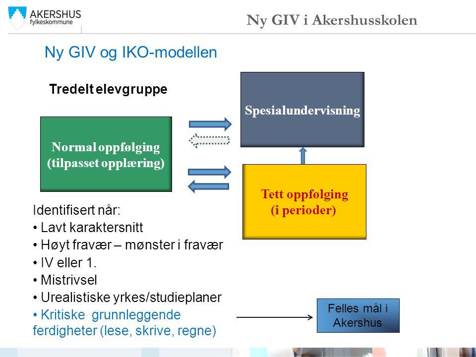 Ny GIV og IKO-modellen Ny GIV i Akershusskolen Normal oppfølging (tilpasset opplæring) Spesialundervisning Tett oppfølging (i perioder) Tredelt elevgruppe Identifisert når: Lavt karaktersnitt Høyt fravær – mønster i fravær IV eller 1.