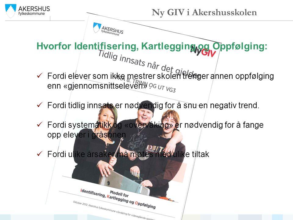 Ny GIV i Akershusskolen Hvorfor Identifisering, Kartlegging og Oppfølging: Fordi elever som ikke mestrer skolen trenger annen oppfølging enn «gjennoms