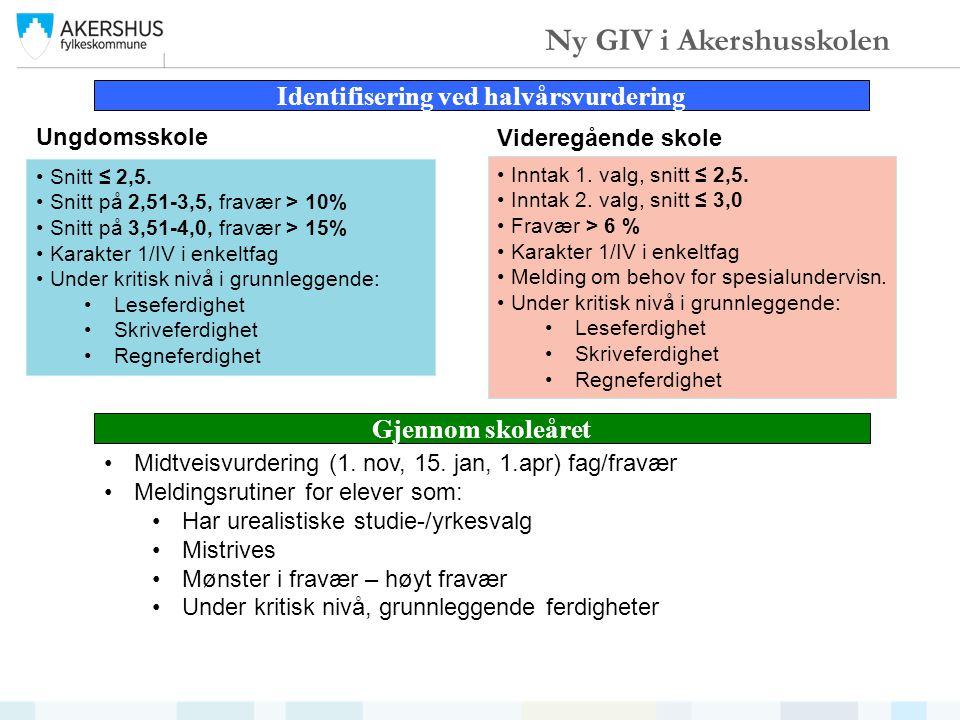 Identifisering ved halvårsvurdering Ny GIV i Akershusskolen Gjennom skoleåret Snitt ≤ 2,5. Snitt på 2,51-3,5, fravær > 10% Snitt på 3,51-4,0, fravær >