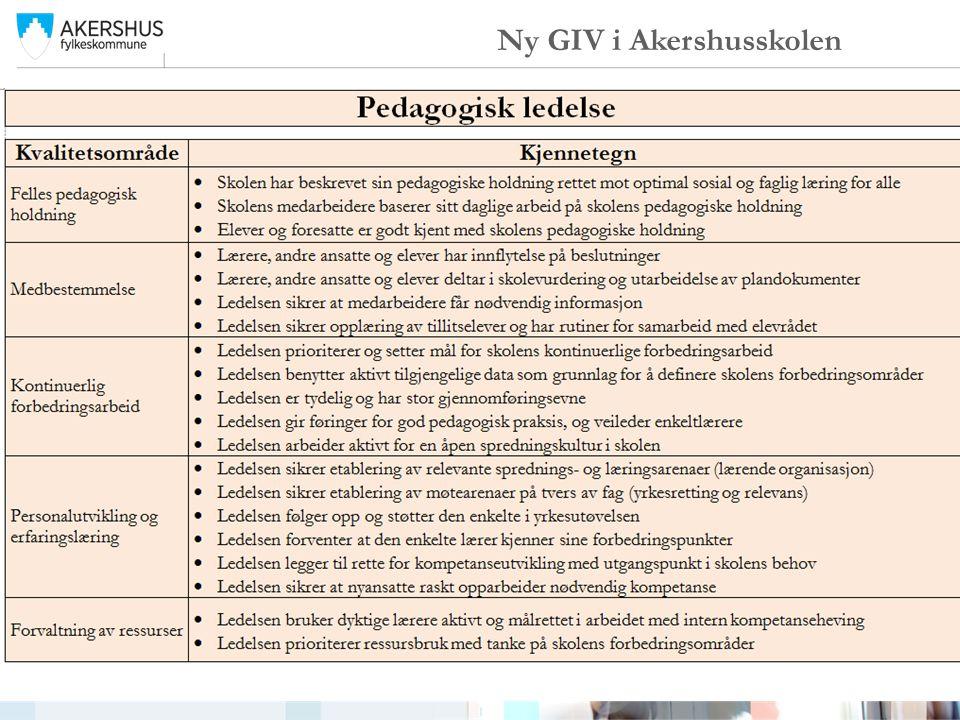 Gruppeoppgave 2– felles rammeverk for kvalitet  Bør vi samarbeide om en felles kvalitetsbeskrivelse i Akershus.
