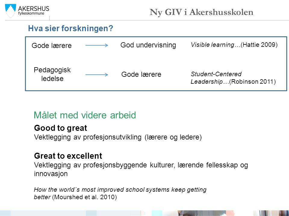 Ny GIV i Akershusskolen Good to great Vektlegging av profesjonsutvikling (lærere og ledere) Great to excellent Vektlegging av profesjonsbyggende kultu