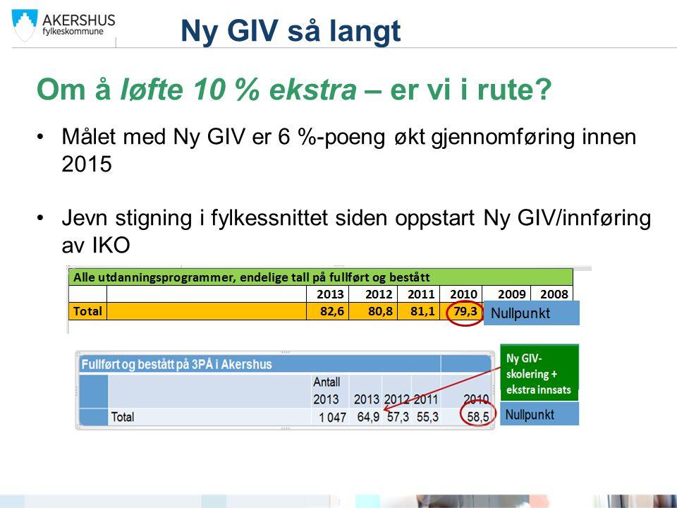 Ny GIV så langt Målet med Ny GIV er 6 %-poeng økt gjennomføring innen 2015 Jevn stigning i fylkessnittet siden oppstart Ny GIV/innføring av IKO Om å løfte 10 % ekstra – er vi i rute?