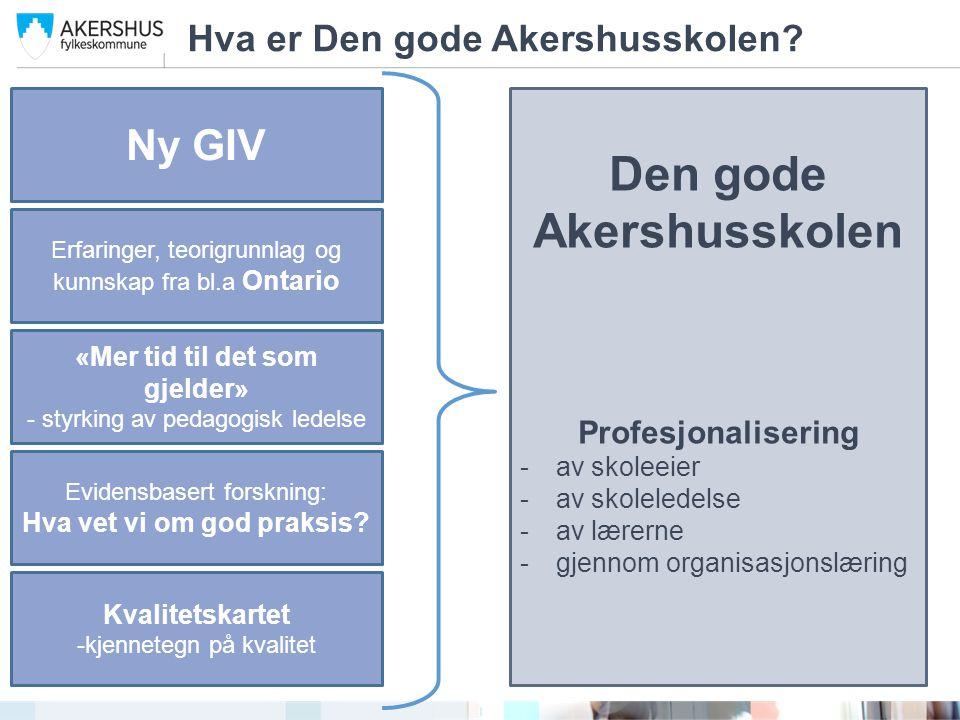 Ny GIV «Mer tid til det som gjelder» - styrking av pedagogisk ledelse Evidensbasert forskning: Hva vet vi om god praksis.