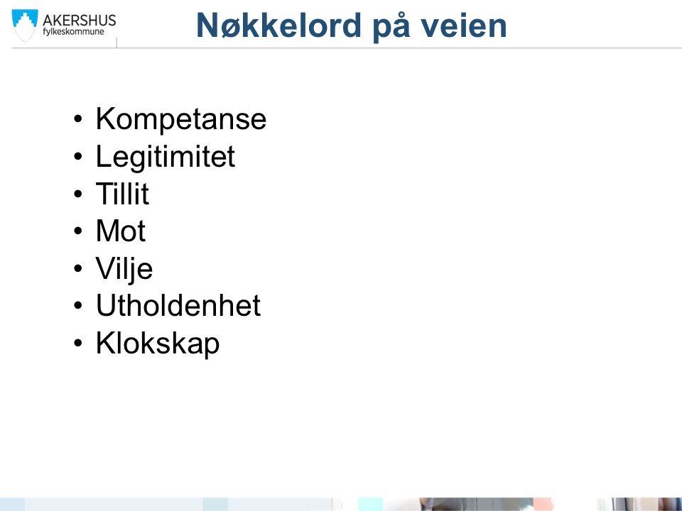 Den gode Akershusskolen Del I Kjennetegn på kvalitet innen tre områder Del II Pedagogisk ledelse Def.