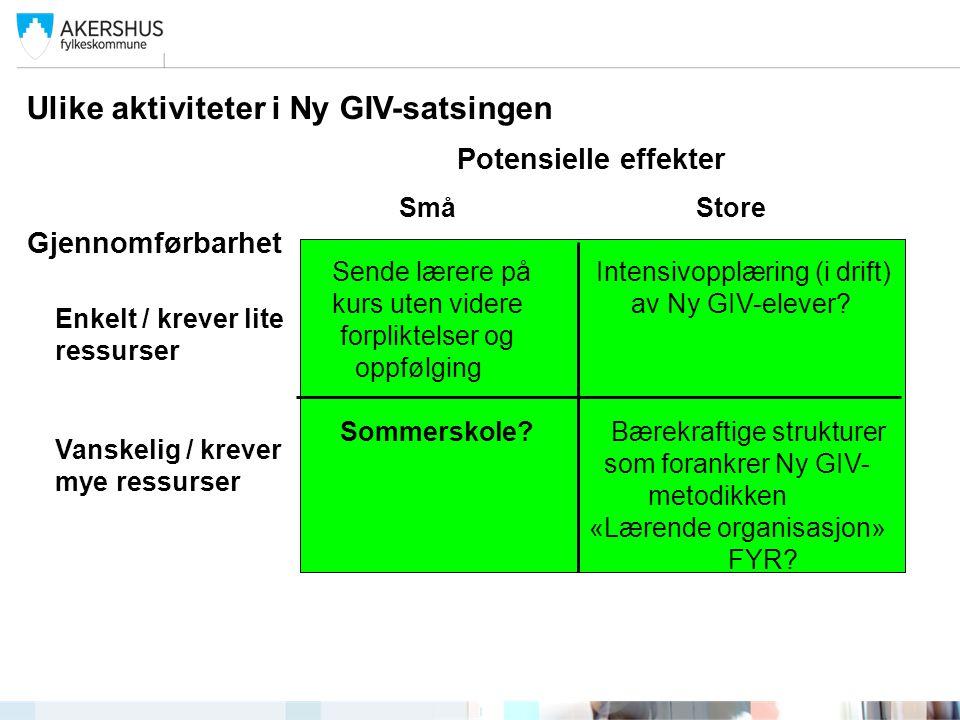 Ulike aktiviteter i Ny GIV-satsingen Potensielle effekter Små Store Sende lærere på Intensivopplæring (i drift) kurs uten videre av Ny GIV-elever.