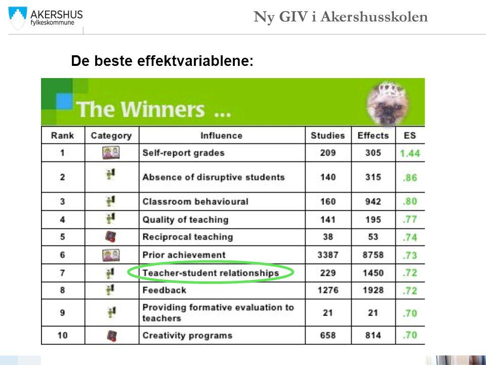 De beste effektvariablene: Ny GIV i Akershusskolen