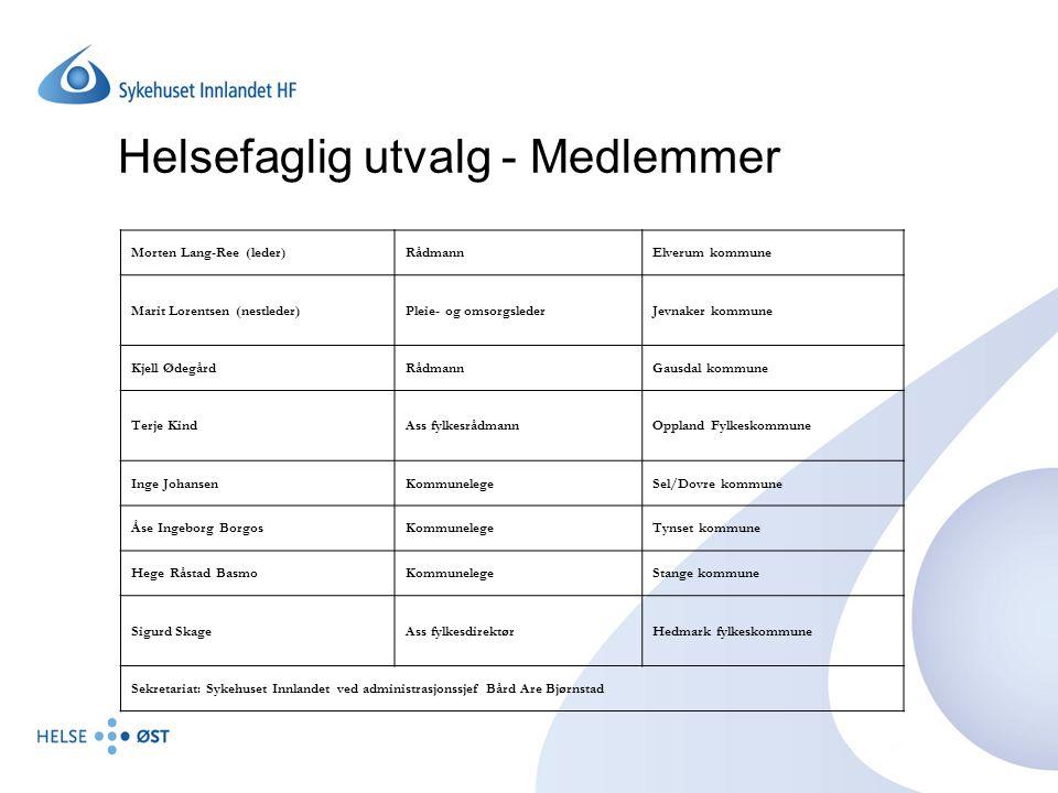 Helsefaglig utvalg - Medlemmer Morten Lang-Ree (leder)RådmannElverum kommune Marit Lorentsen (nestleder)Pleie- og omsorgslederJevnaker kommune Kjell Ø