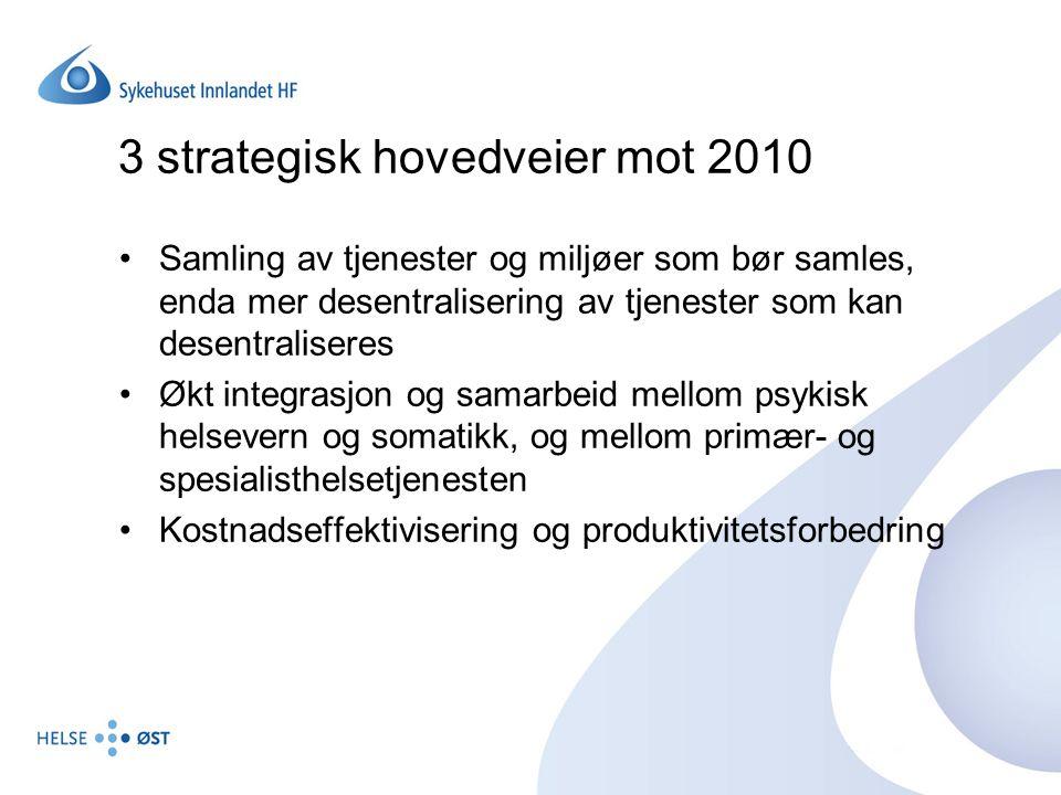 3 strategisk hovedveier mot 2010 Samling av tjenester og miljøer som bør samles, enda mer desentralisering av tjenester som kan desentraliseres Økt integrasjon og samarbeid mellom psykisk helsevern og somatikk, og mellom primær- og spesialisthelsetjenesten Kostnadseffektivisering og produktivitetsforbedring