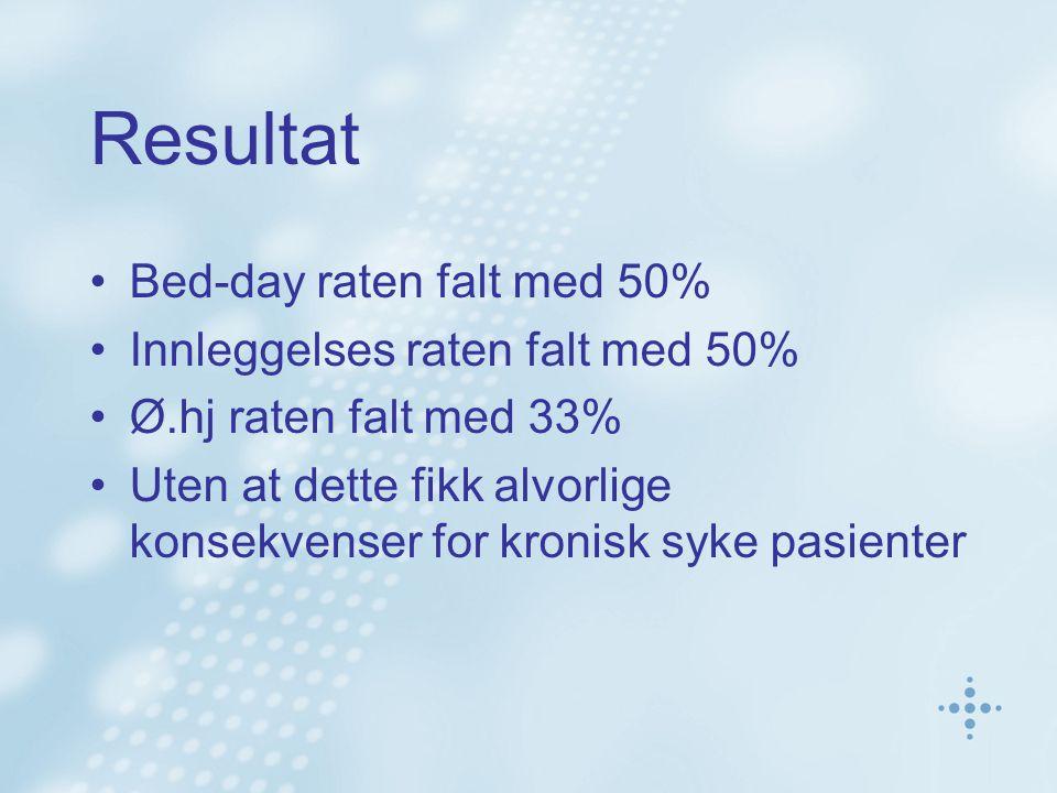 Resultat Bed-day raten falt med 50% Innleggelses raten falt med 50% Ø.hj raten falt med 33% Uten at dette fikk alvorlige konsekvenser for kronisk syke