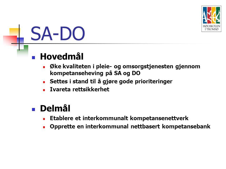 SA-DO Hovedmål Øke kvaliteten i pleie- og omsorgstjenesten gjennom kompetanseheving på SA og DO Settes i stand til å gjøre gode prioriteringer Ivareta rettsikkerhet Delmål Etablere et interkommunalt kompetansenettverk Opprette en interkommunal nettbasert kompetansebank