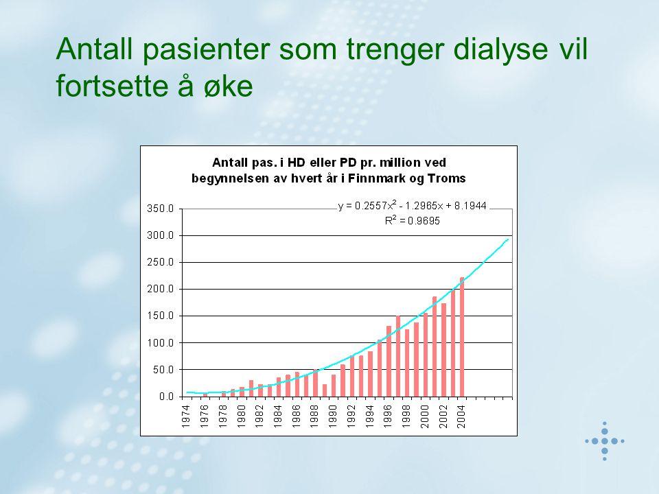 Antall pasienter som trenger dialyse vil fortsette å øke