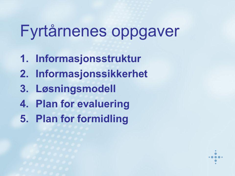 Fyrtårnenes oppgaver 1.Informasjonsstruktur 2.Informasjonssikkerhet 3.Løsningsmodell 4.Plan for evaluering 5.Plan for formidling