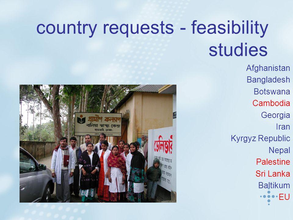 country requests - feasibility studies Afghanistan Bangladesh Botswana Cambodia Georgia Iran Kyrgyz Republic Nepal Palestine Sri Lanka Baltikum EU