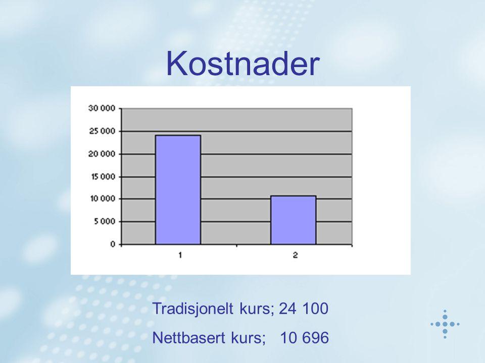 Kostnader Tradisjonelt kurs; 24 100 Nettbasert kurs; 10 696