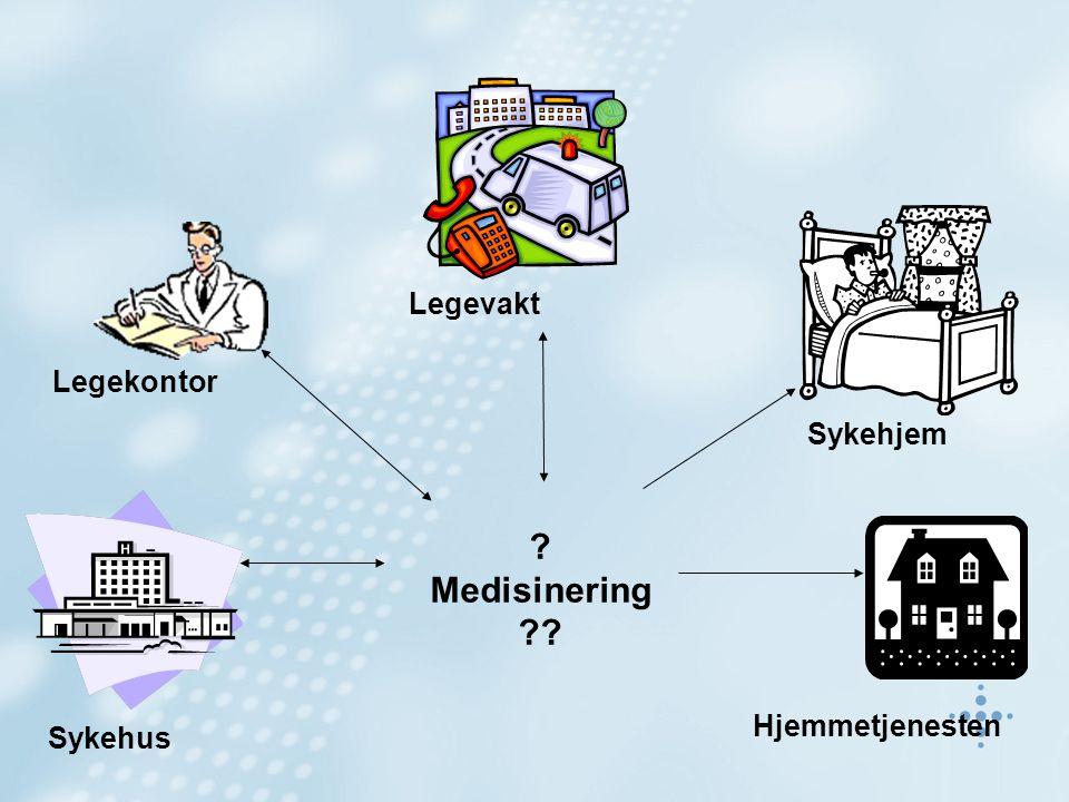 Undersøkelser Divergens i 10 – 95 % av legemiddelkort 95 % Oslo, Aker 90 % Trondheim 75 % Karmøy > 60 % Skedsmo 10 % Suldal (fysisk felles legemiddelkort)